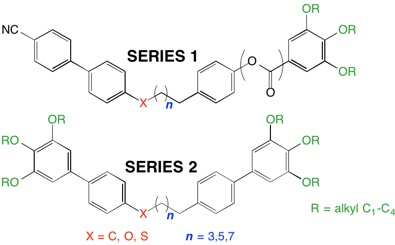 General structures for synthesis to explore the addition of splay to traditionally NTB-type materials.